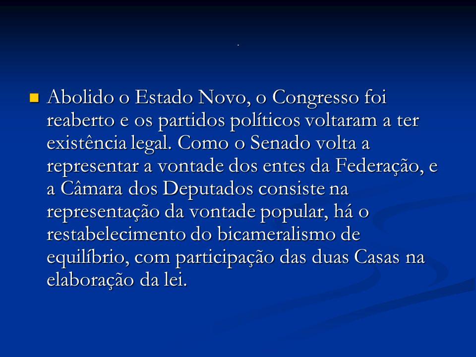 Abolido o Estado Novo, o Congresso foi reaberto e os partidos políticos voltaram a ter existência legal.