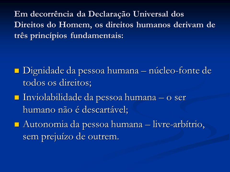 Em decorrência da Declaração Universal dos Direitos do Homem, os direitos humanos derivam de três princípios fundamentais: Dignidade da pessoa humana – núcleo-fonte de todos os direitos; Dignidade da pessoa humana – núcleo-fonte de todos os direitos; Inviolabilidade da pessoa humana – o ser humano não é descartável; Inviolabilidade da pessoa humana – o ser humano não é descartável; Autonomia da pessoa humana – livre-arbítrio, sem prejuízo de outrem.