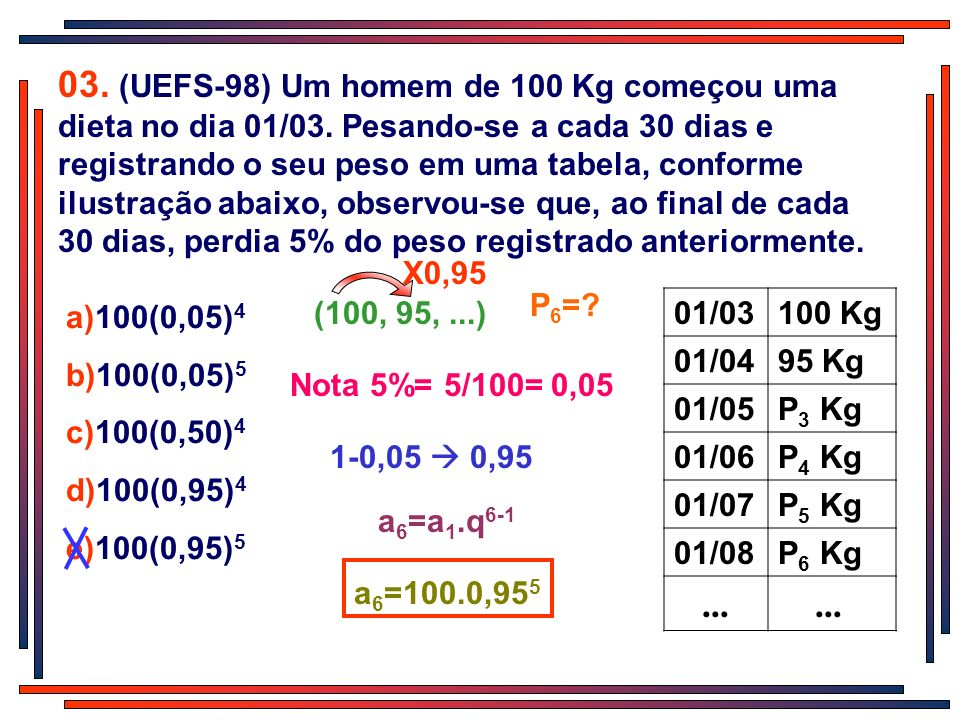03. (UEFS-98) Um homem de 100 Kg começou uma dieta no dia 01/03. Pesando-se a cada 30 dias e registrando o seu peso em uma tabela, conforme ilustração