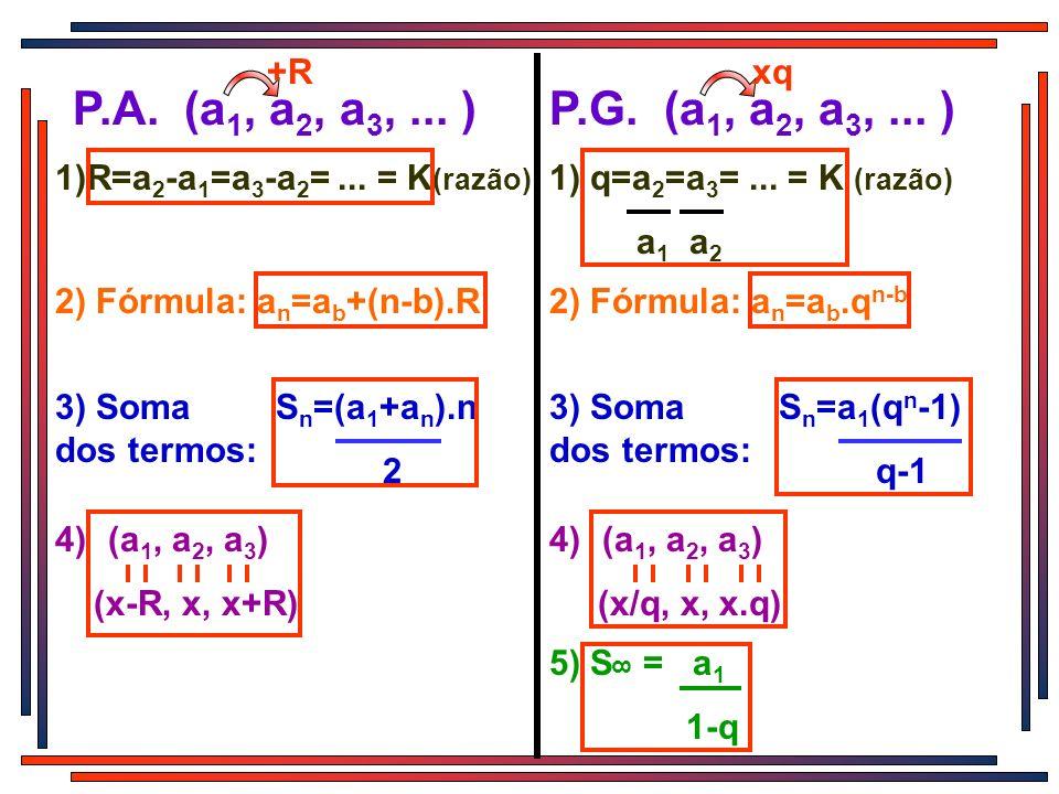 1) q=a 2 =a 3 =... = K (razão) a 1 a 2 P.A. (a 1, a 2, a 3,... )P.G. (a 1, a 2, a 3,... ) +Rxq 1)R=a 2 -a 1 =a 3 -a 2 =... = K (razão) 2) Fórmula: a n