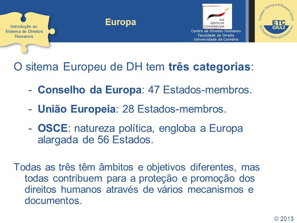 © 2013 Europa O sitema Europeu de DH tem três categorias: -Conselho da Europa: 47 Estados-membros. -União Europeia: 28 Estados-membros. -OSCE: naturez