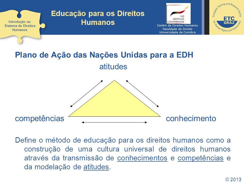 © 2013 Educação para os Direitos Humanos Plano de Ação das Nações Unidas para a EDH atitudes competências conhecimento Define o método de educação par