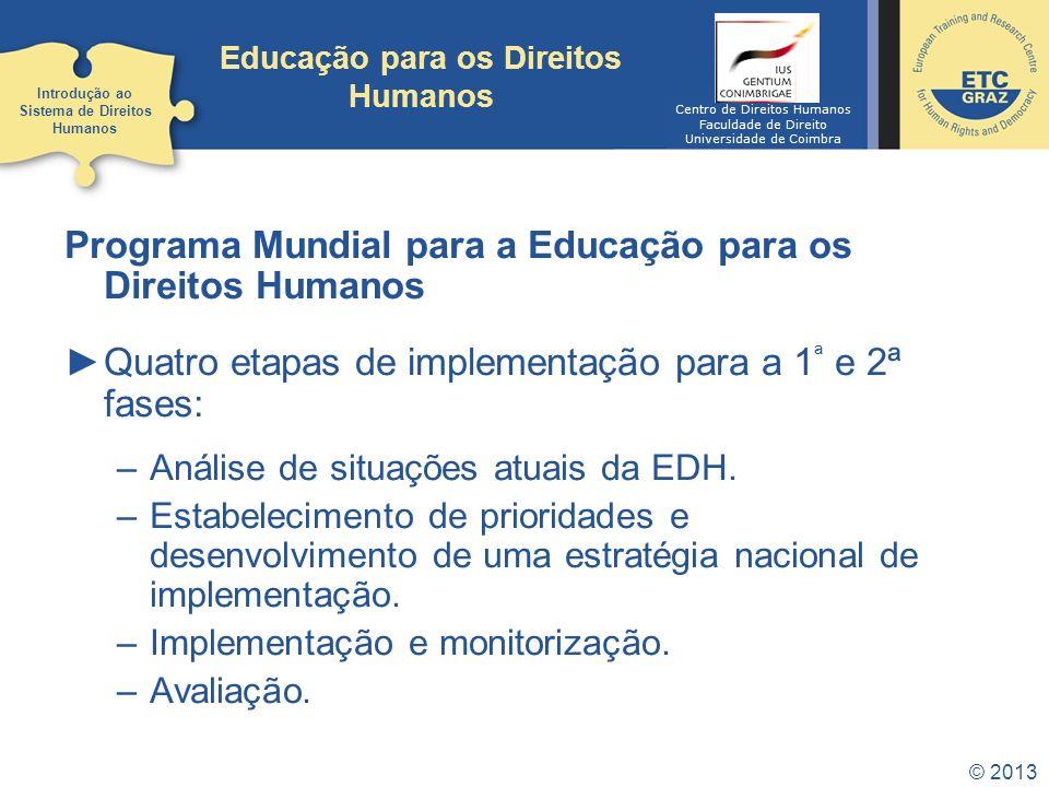 Educação para os Direitos Humanos Programa Mundial para a Educação para os Direitos Humanos Quatro etapas de implementação para a 1 ª e 2ª fases: –Aná