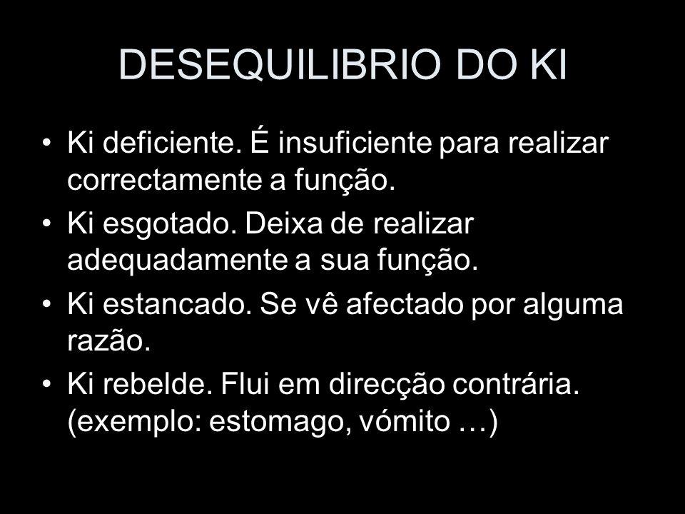 DESEQUILIBRIO DO KI Ki deficiente. É insuficiente para realizar correctamente a função. Ki esgotado. Deixa de realizar adequadamente a sua função. Ki