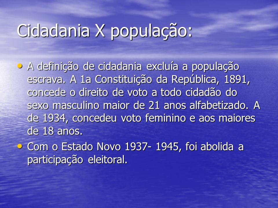 Cidadania X população: A definição de cidadania excluía a população escrava.