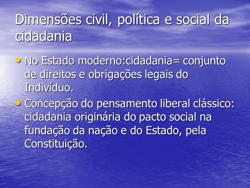 Dimensões civil, política e social da cidadania No Estado moderno:cidadania= conjunto de direitos e obrigações legais do Indivíduo.