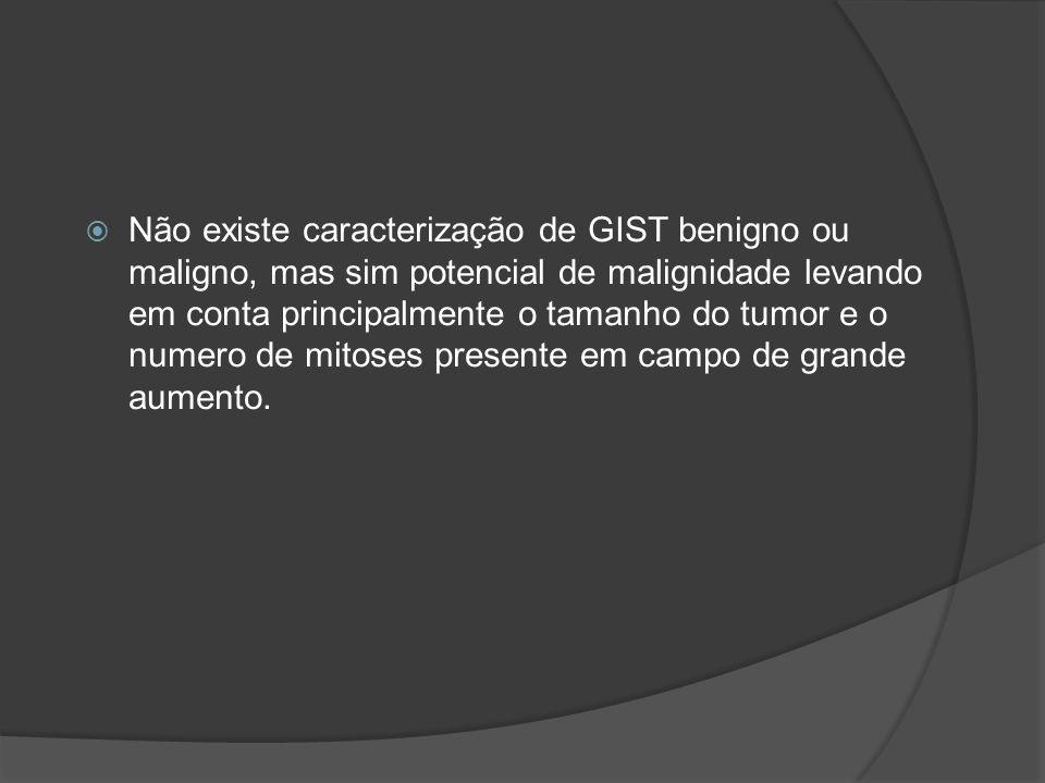 Não existe caracterização de GIST benigno ou maligno, mas sim potencial de malignidade levando em conta principalmente o tamanho do tumor e o numero d