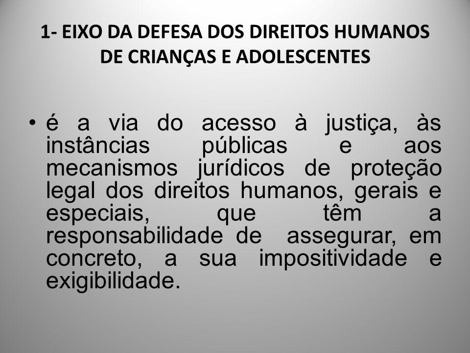 EIXO DA DEFESA DOS DIREITOS HUMANOS DE CRIANÇAS E ADOLESCENTES Pelo Art.