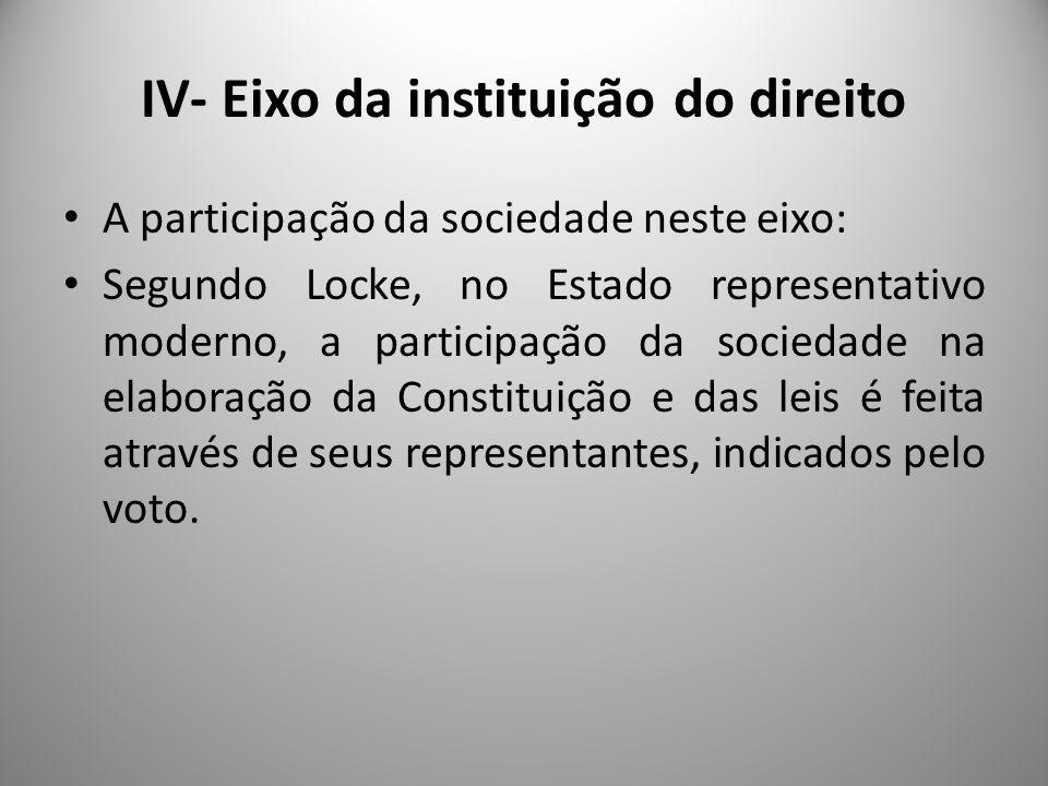 Evolução do reconhecimento dos direitos humanos I- O reconhecimento formal dos direitos civís; II- O reconhecimento dos direitos políticos, de associação, de organização partidária, de voto.