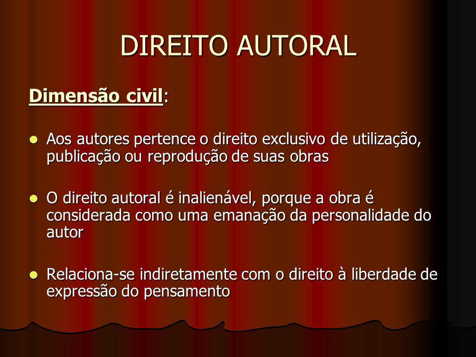 DIREITO AUTORAL Dimensão civil: Aos autores pertence o direito exclusivo de utilização, publicação ou reprodução de suas obras Aos autores pertence o