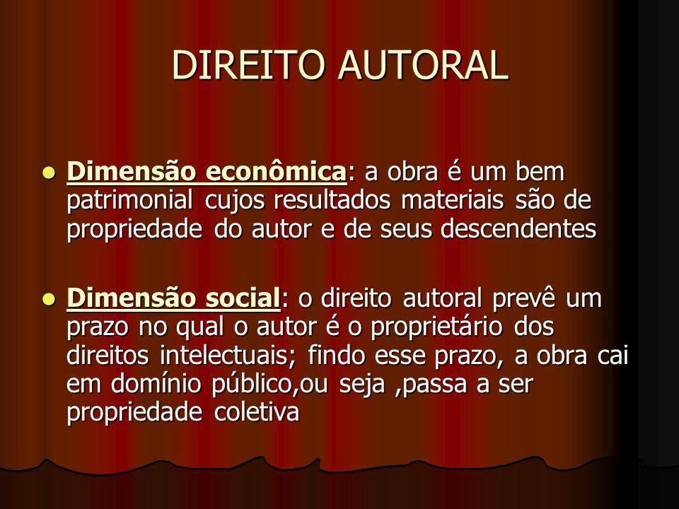 DIREITO AUTORAL Dimensão econômica: a obra é um bem patrimonial cujos resultados materiais são de propriedade do autor e de seus descendentes Dimensão