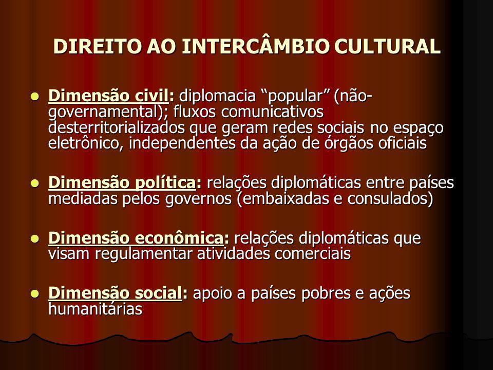 DIREITO AO INTERCÂMBIO CULTURAL Dimensão civil: diplomacia popular (não- governamental); fluxos comunicativos desterritorializados que geram redes soc