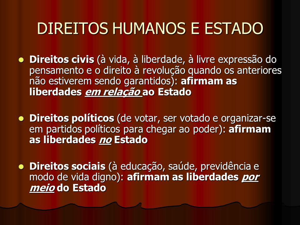DIREITOS HUMANOS E ESTADO Direitos civis (à vida, à liberdade, à livre expressão do pensamento e o direito à revolução quando os anteriores não estive
