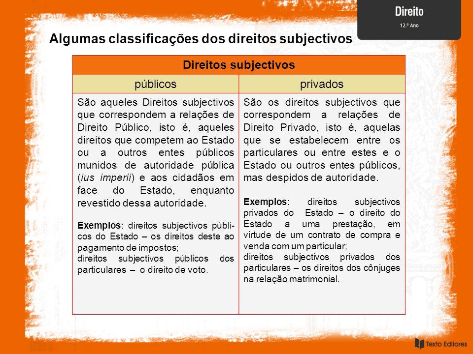 Algumas classificações dos direitos subjectivos Direitos subjectivos públicosprivados São aqueles Direitos subjectivos que correspondem a relações de