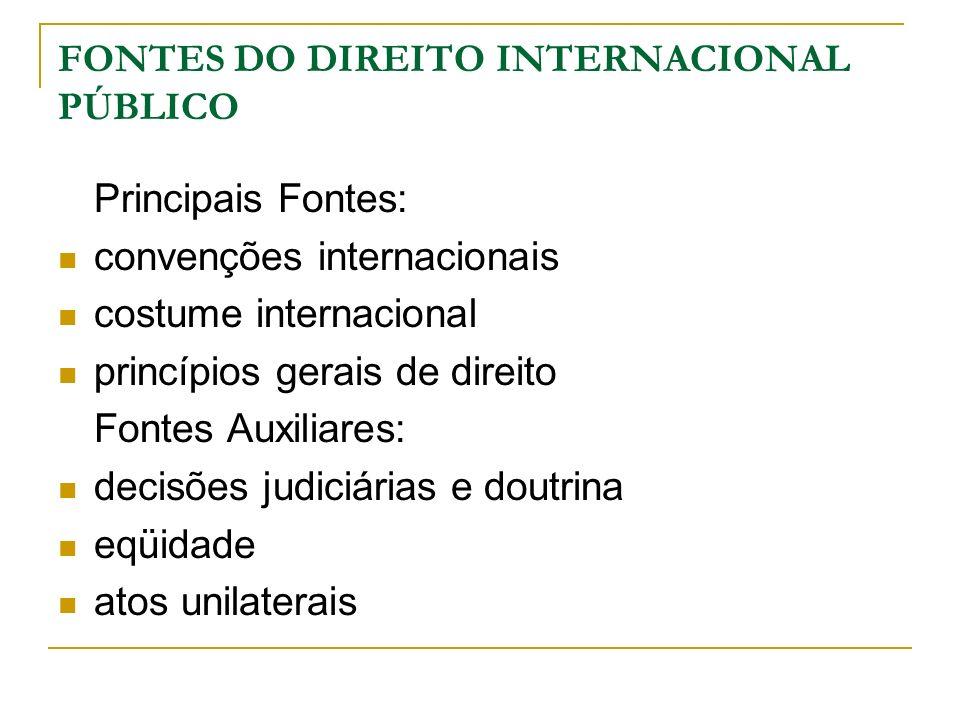 FONTES DO DIREITO INTERNACIONAL PÚBLICO Principais Fontes: convenções internacionais costume internacional princípios gerais de direito Fontes Auxilia