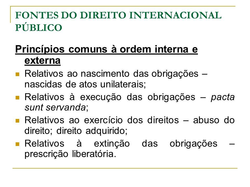 FONTES DO DIREITO INTERNACIONAL PÚBLICO Princípios comuns à ordem interna e externa Relativos ao nascimento das obrigações – nascidas de atos unilater