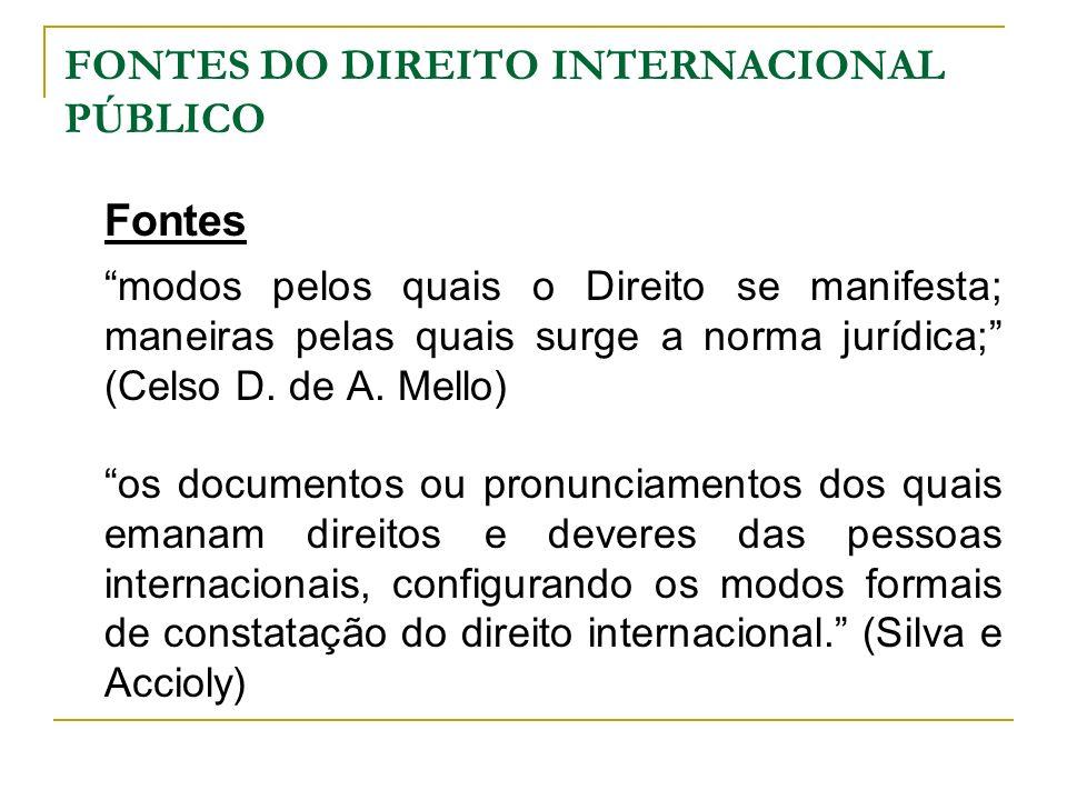 FONTES DO DIREITO INTERNACIONAL PÚBLICO Primeiro texto que enunciou as fontes de Direito Internacional (não chegou a entrar em vigor): Art.