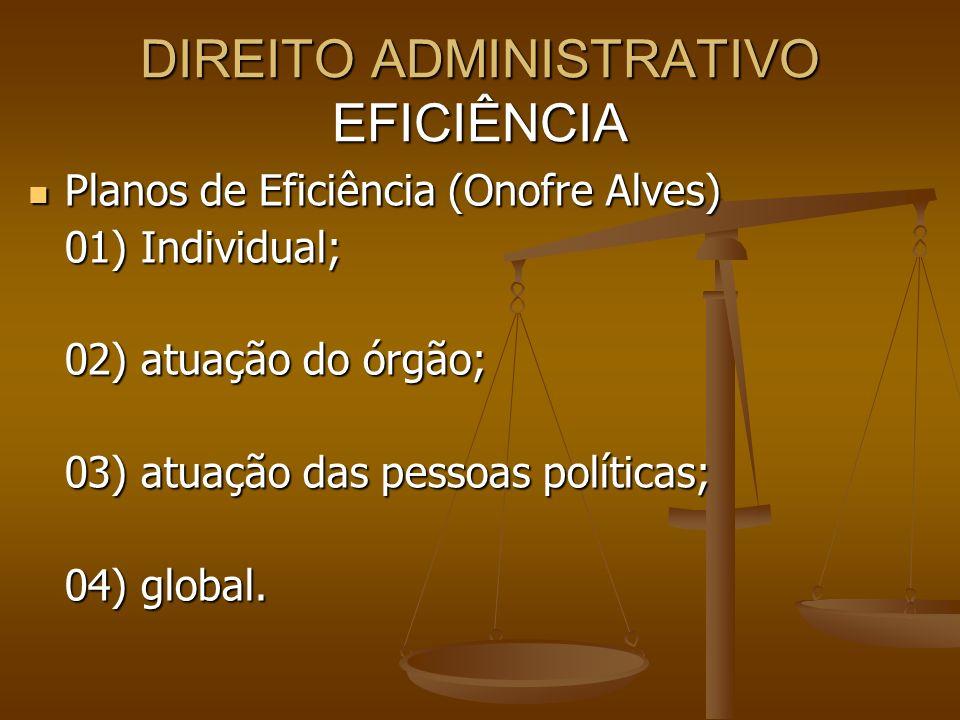 DIREITO ADMINISTRATIVO EFICIÊNCIA Planos de Eficiência (Onofre Alves) Planos de Eficiência (Onofre Alves) 01) Individual; 02) atuação do órgão; 03) at