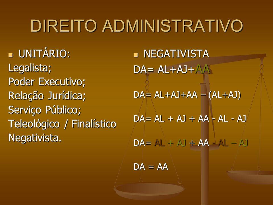 DIREITO ADMINISTRATIVO UNITÁRIO: UNITÁRIO:Legalista; Poder Executivo; Relação Jurídica; Serviço Público; Teleológico / Finalístico Negativista. NEGATI