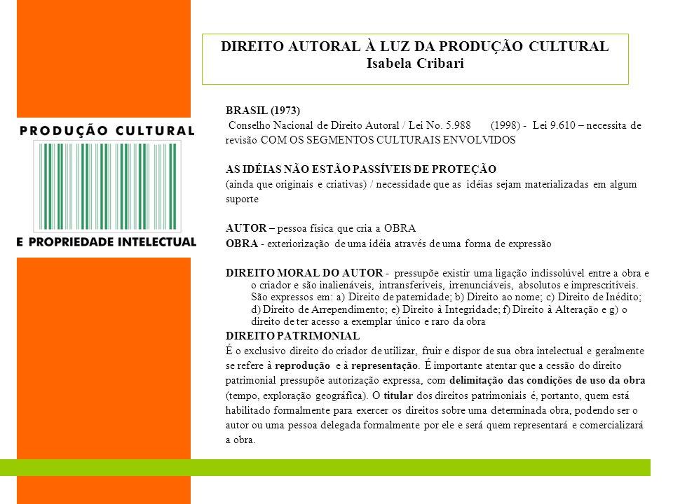 BRASIL (1973) Conselho Nacional de Direito Autoral / Lei No. 5.988 (1998) - Lei 9.610 – necessita de revisão COM OS SEGMENTOS CULTURAIS ENVOLVIDOS AS