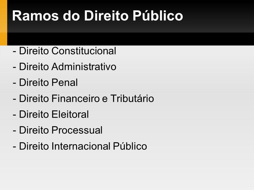 Ramos do Direito Público - Direito Constitucional - Direito Administrativo - Direito Penal - Direito Financeiro e Tributário - Direito Eleitoral - Dir