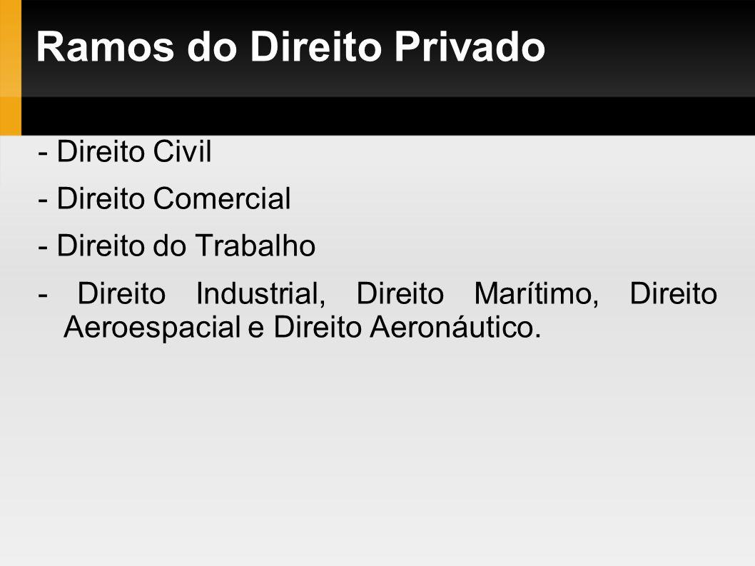Ramos do Direito Privado - Direito Civil - Direito Comercial - Direito do Trabalho - Direito Industrial, Direito Marítimo, Direito Aeroespacial e Dire