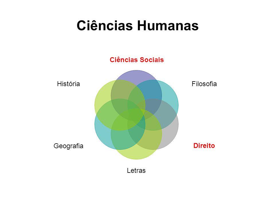 Ciências Sociais Antropologia Sociologia Ciência Política