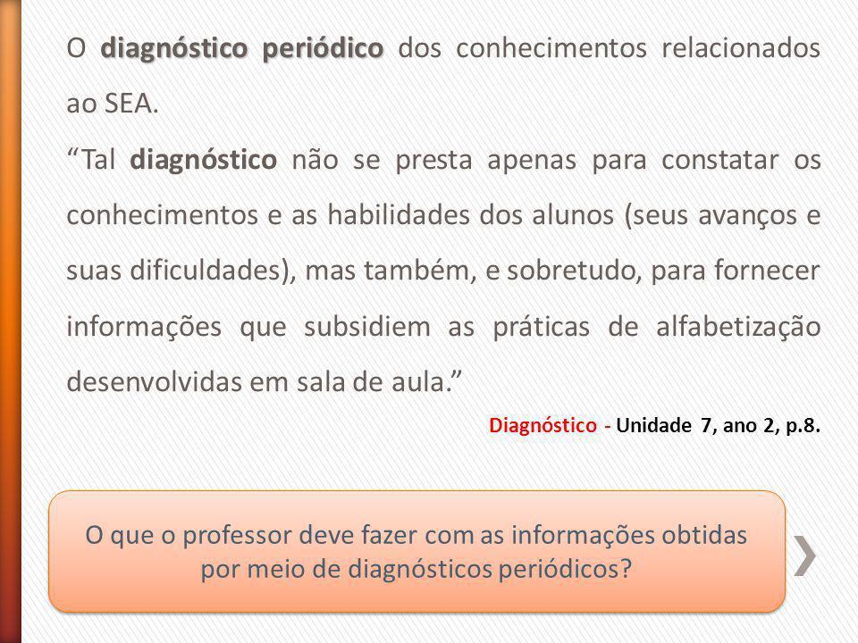 diagnóstico periódico O diagnóstico periódico dos conhecimentos relacionados ao SEA. Tal diagnóstico não se presta apenas para constatar os conhecimen