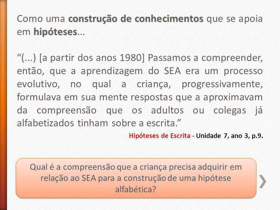 construção de conhecimentos hipóteses Como uma construção de conhecimentos que se apoia em hipóteses... (...) [a partir dos anos 1980] Passamos a comp