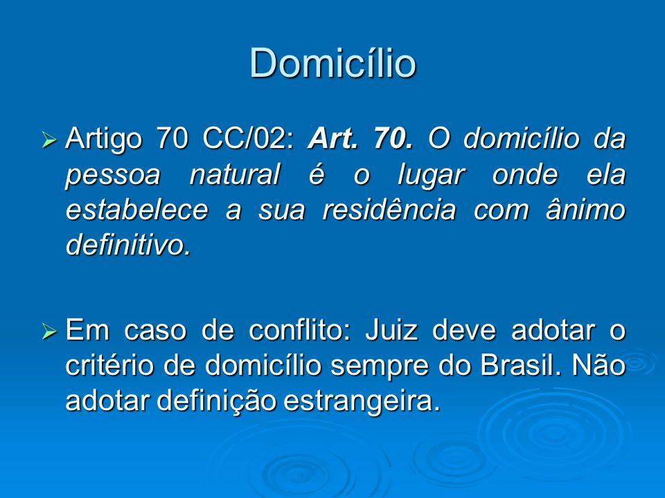 Domicílio Artigo 70 CC/02: Art. 70. O domicílio da pessoa natural é o lugar onde ela estabelece a sua residência com ânimo definitivo. Artigo 70 CC/02
