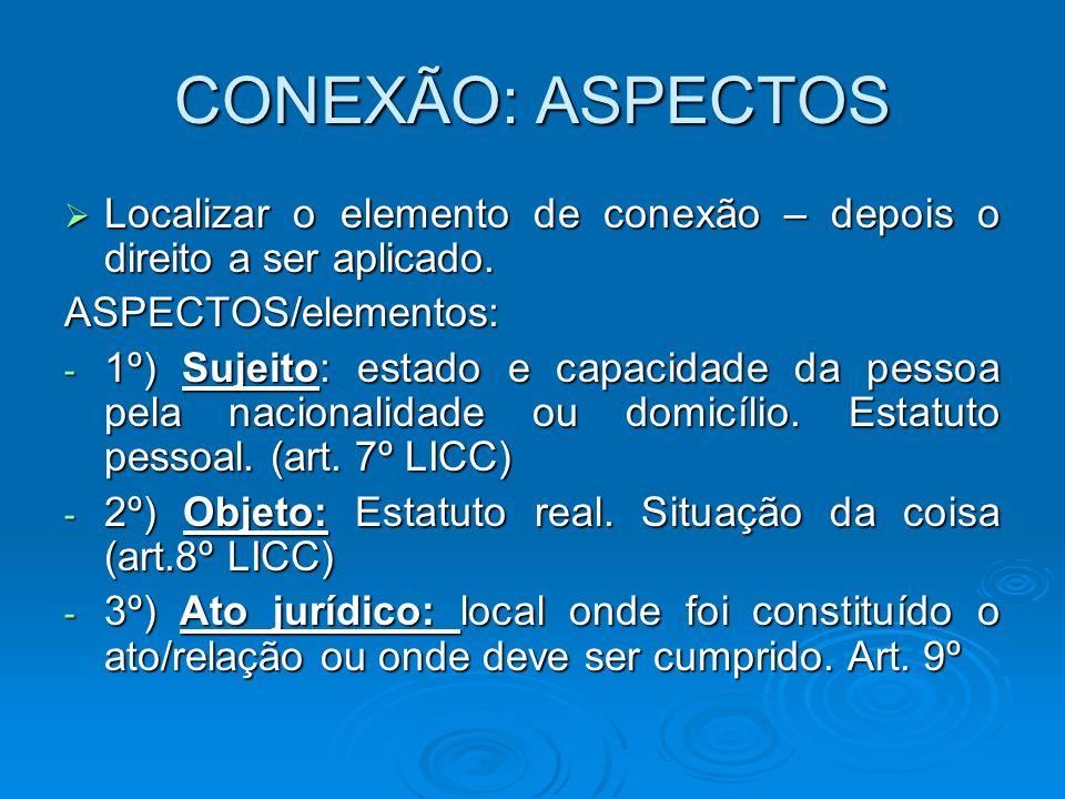 CONEXÃO: ASPECTOS Localizar o elemento de conexão – depois o direito a ser aplicado. Localizar o elemento de conexão – depois o direito a ser aplicado
