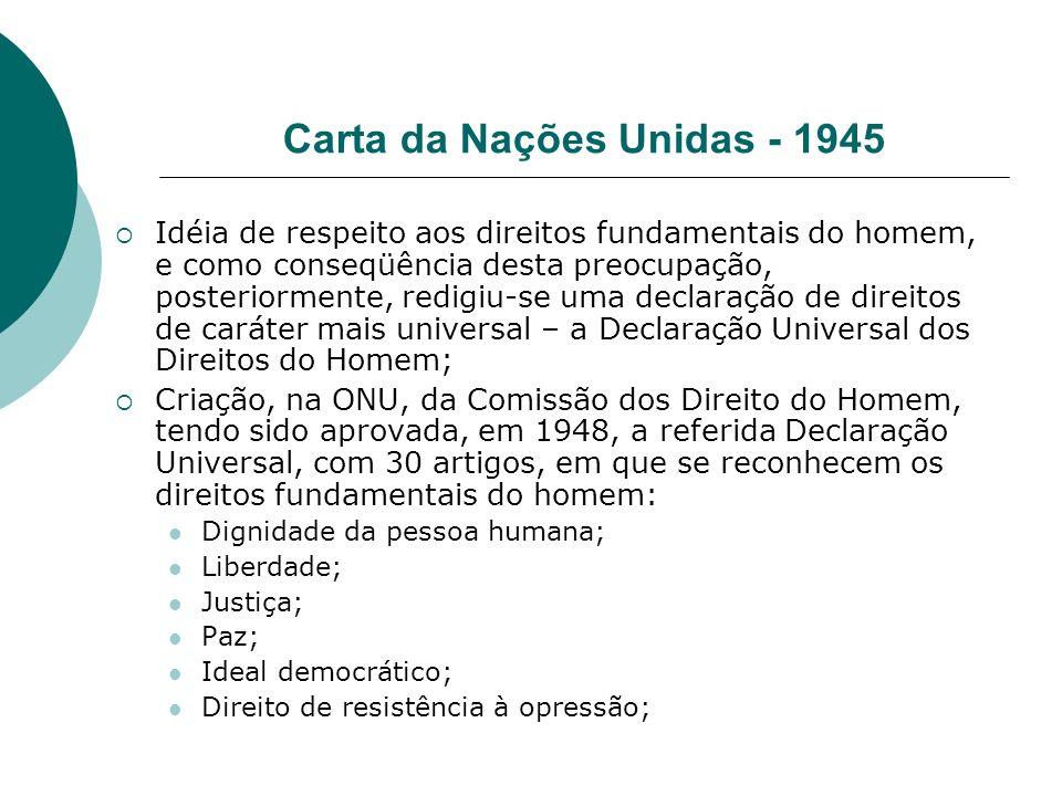 Carta da Nações Unidas - 1945 Idéia de respeito aos direitos fundamentais do homem, e como conseqüência desta preocupação, posteriormente, redigiu-se