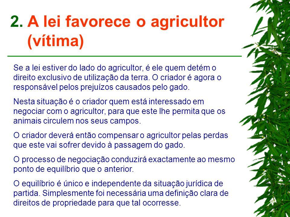 2. A lei favorece o agricultor (vítima) Se a lei estiver do lado do agricultor, é ele quem detém o direito exclusivo de utilização da terra. O criador