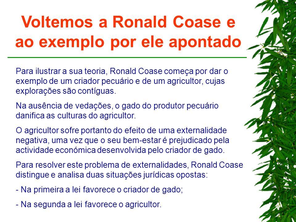 Voltemos a Ronald Coase e ao exemplo por ele apontado Para ilustrar a sua teoria, Ronald Coase começa por dar o exemplo de um criador pecuário e de um