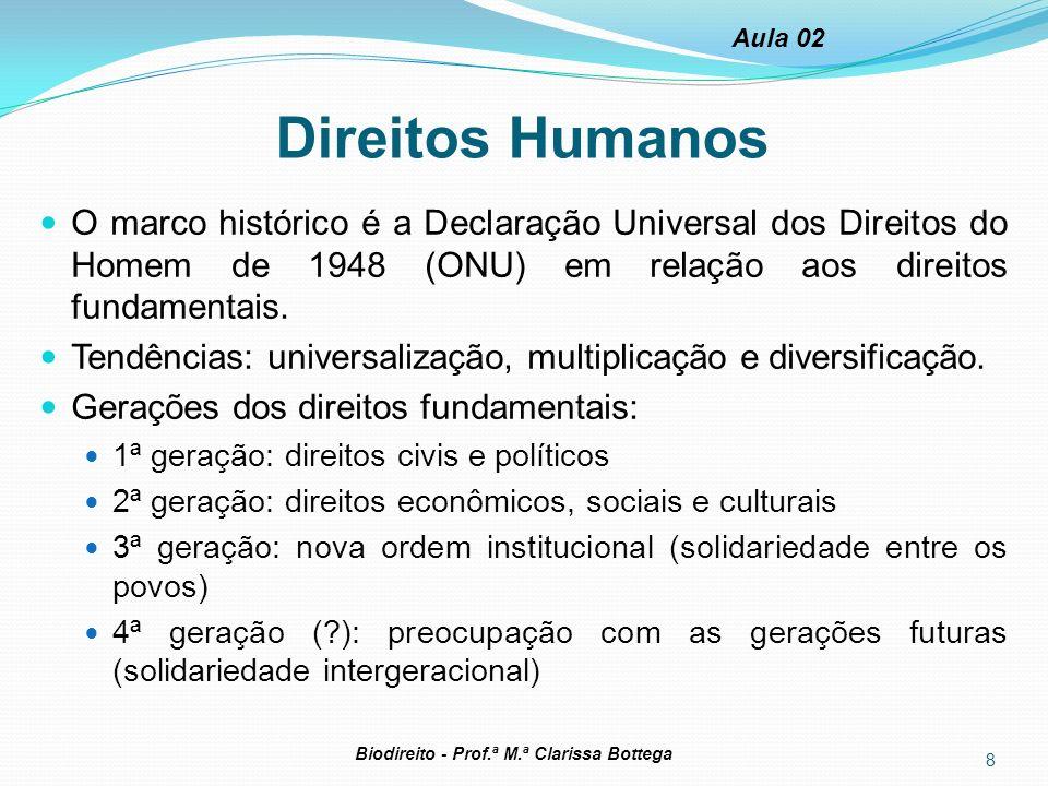Direitos Humanos O marco histórico é a Declaração Universal dos Direitos do Homem de 1948 (ONU) em relação aos direitos fundamentais. Tendências: univ