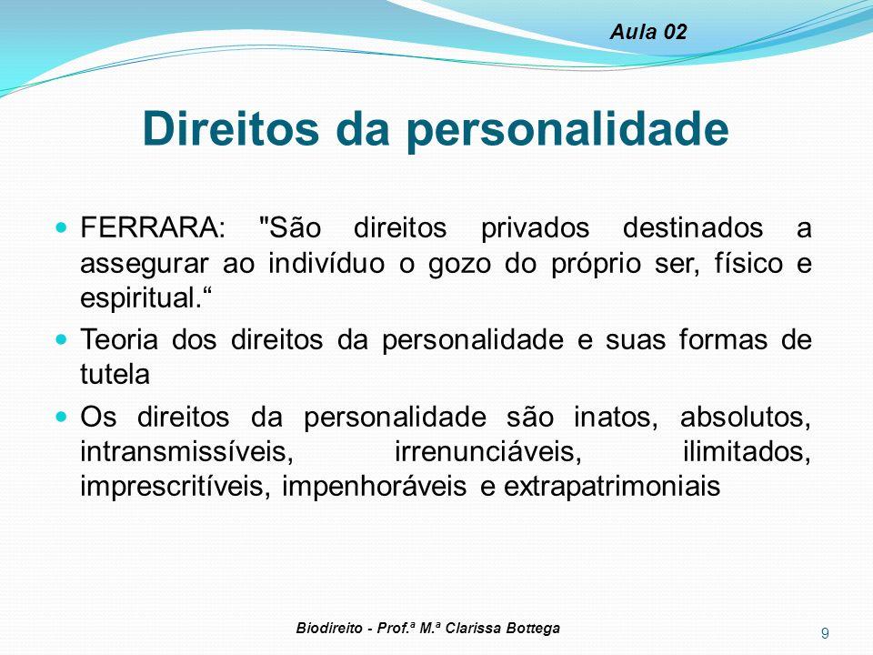 Direitos da personalidade FERRARA: