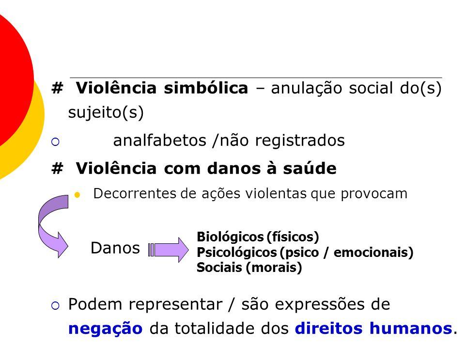 # Violência simbólica – anulação social do(s) sujeito(s) analfabetos /não registrados # Violência com danos à saúde Decorrentes de ações violentas que