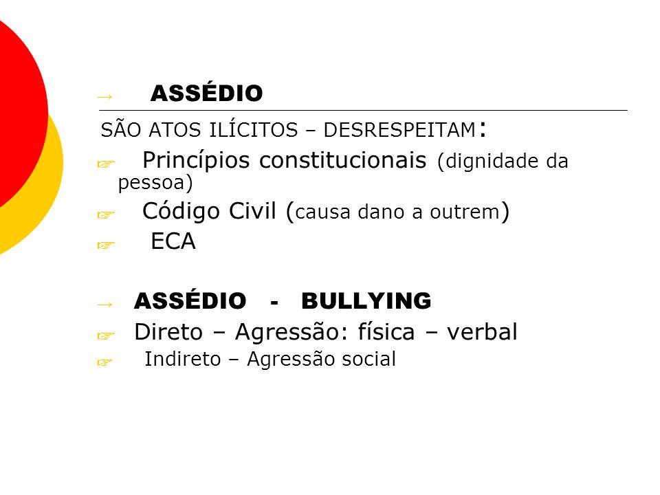 ASSÉDIO SÃO ATOS ILÍCITOS – DESRESPEITAM : Princípios constitucionais (dignidade da pessoa) Código Civil ( causa dano a outrem ) ECA ASSÉDIO - BULLYIN