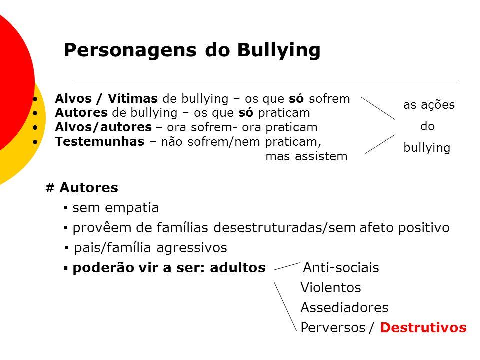 Alvos / Vítimas de bullying – os que só sofrem Autores de bullying – os que só praticam Alvos/autores – ora sofrem- ora praticam Testemunhas – não sof