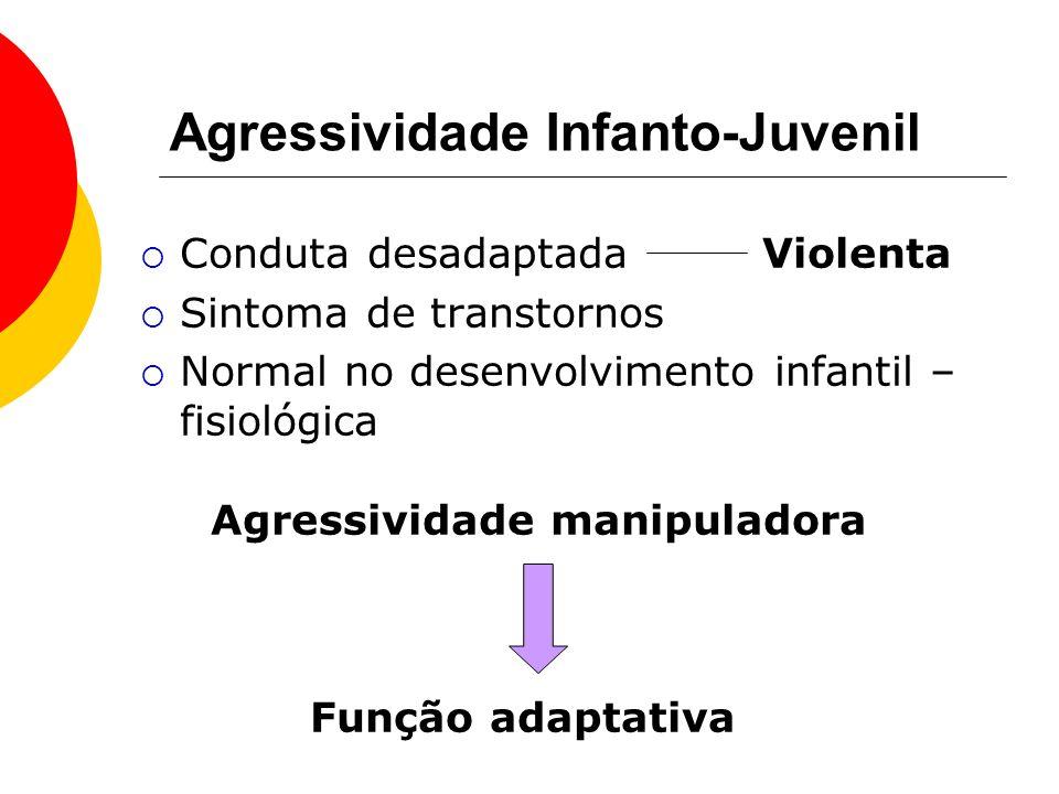 Criança agressiva: Reações vivenciais – Comportamentos Para consecução de objetivos Para resolução de conflitos Hostis Recorrentes Desproporcionais aos estímulos Caracteriza Dificuldade adaptativa