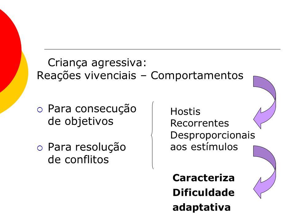 Criança agressiva: Reações vivenciais – Comportamentos Para consecução de objetivos Para resolução de conflitos Hostis Recorrentes Desproporcionais ao