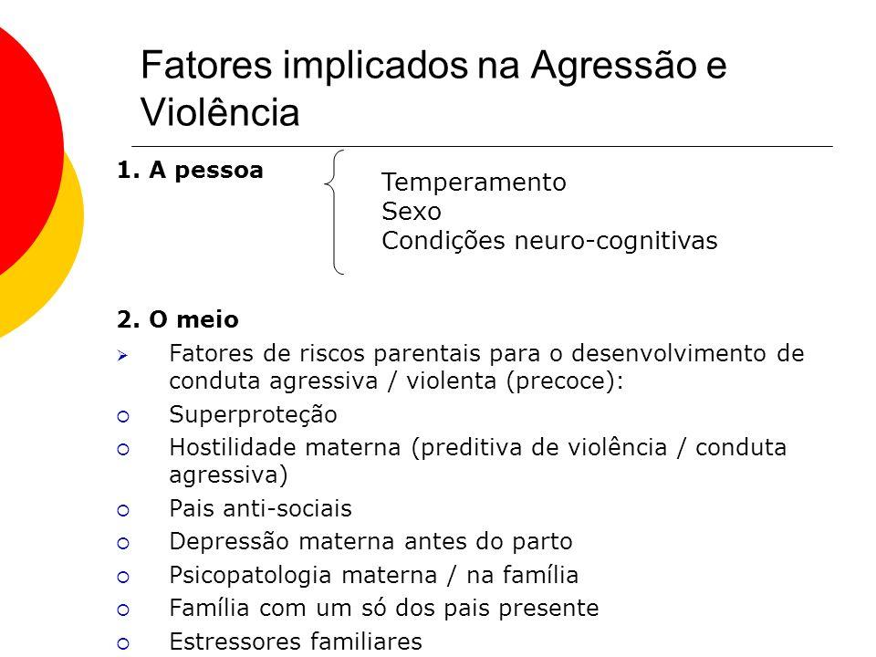 Fatores implicados na Agressão e Violência 1. A pessoa 2. O meio Fatores de riscos parentais para o desenvolvimento de conduta agressiva / violenta (p