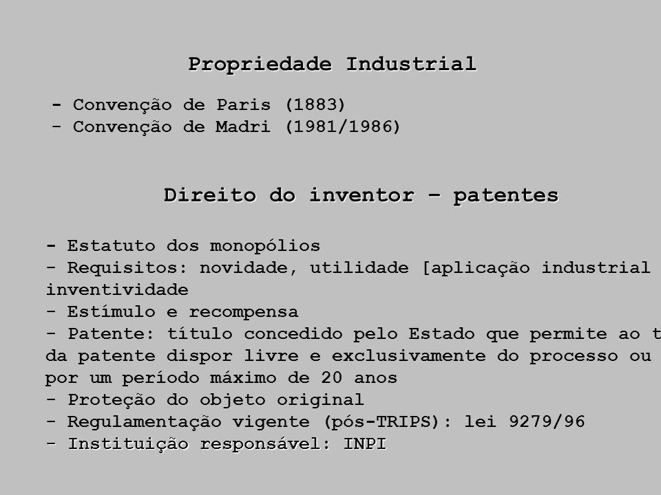Propriedade Industrial - Convenção de Paris (1883) - Convenção de Madri (1981/1986) Direito do inventor – patentes Direito do inventor – patentes - Es