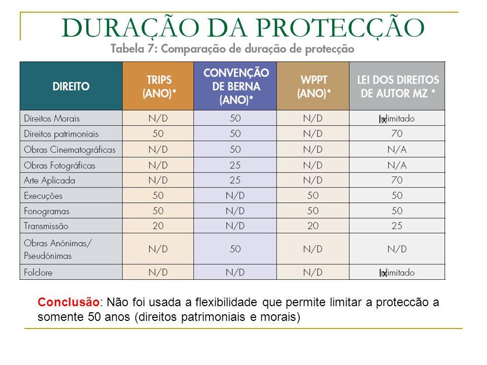 DURAÇÃO DA PROTECÇÃO Conclusão: Não foi usada a flexibilidade que permite limitar a proteccão a somente 50 anos (direitos patrimoniais e morais) Ix