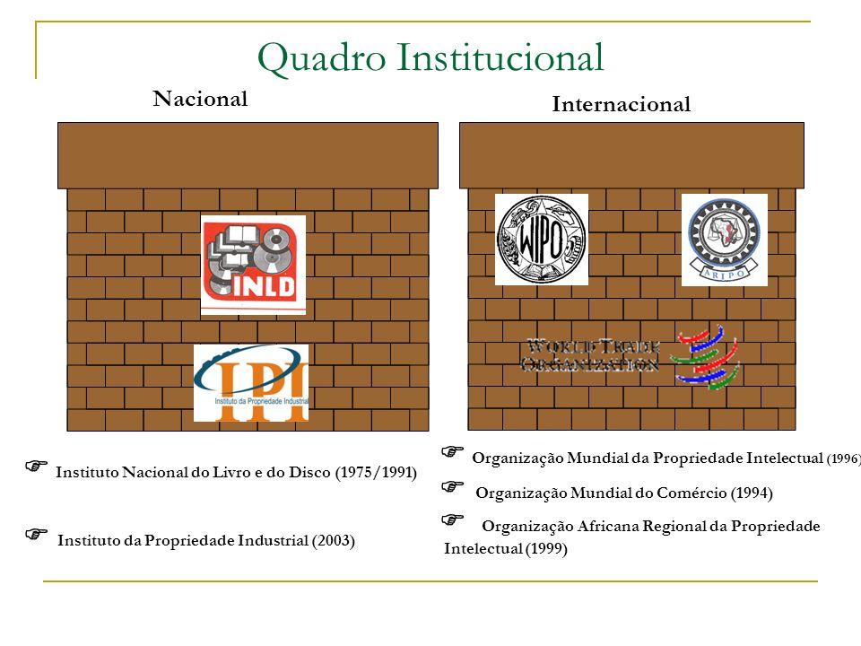 Quadro Institucional Nacional Internacional Instituto Nacional do Livro e do Disco (1975/1991) Instituto da Propriedade Industrial (2003) Organização Mundial da Propriedade Intelectual (1996) Organização Mundial do Comércio (1994) Organização Africana Regional da Propriedade Intelectual (1999)