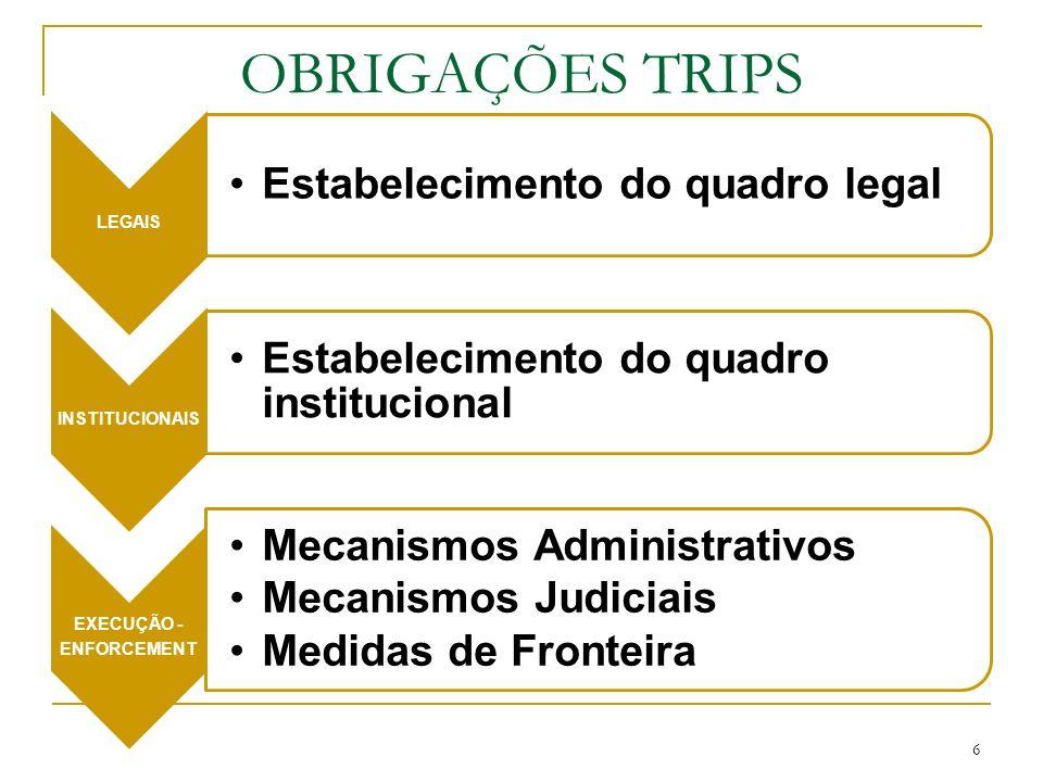 OBRIGAÇÕES TRIPS LEGAIS Estabelecimento do quadro legal INSTITUCIONAIS Estabelecimento do quadro institucional EXECUÇÃO - ENFORCEMENT Mecanismos Administrativos Mecanismos Judiciais Medidas de Fronteira 6