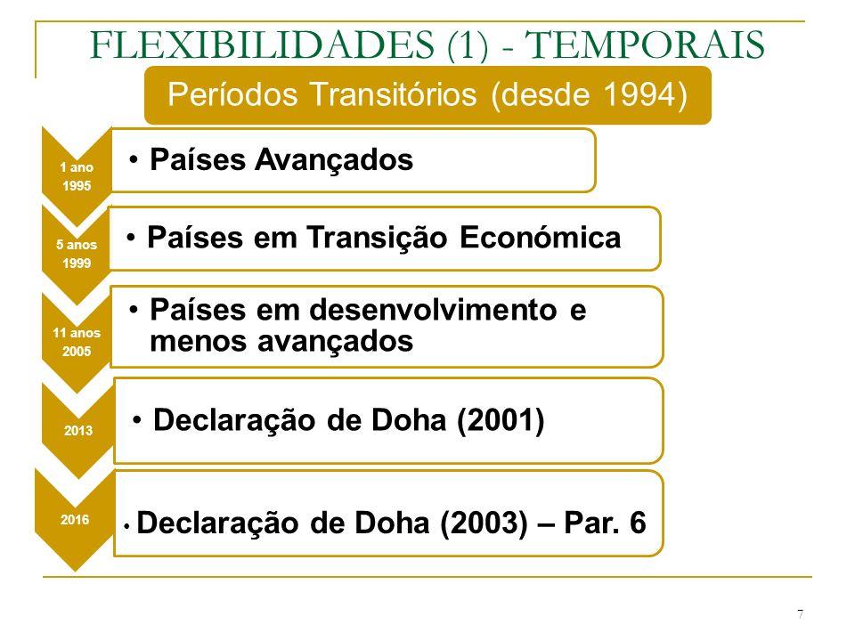 FLEXIBILIDADES (1) - TEMPORAIS 1 ano 1995 Países Avançados 5 anos 1999 Países em Transição Económica 11 anos 2005 Países em desenvolvimento e menos avançados 7 Períodos Transitórios (desde 1994) 2013 Declaração de Doha (2001) 2016 Declaração de Doha (2003) – Par.