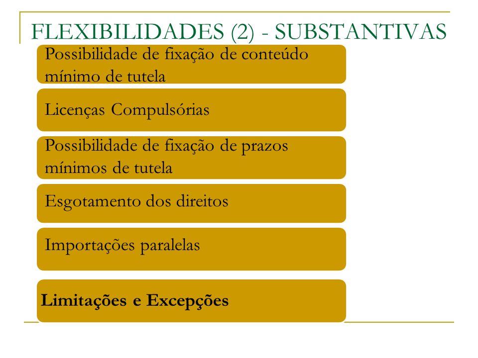 FLEXIBILIDADES (2) - SUBSTANTIVAS Licenças Compulsórias Possibilidade de fixação de prazos mínimos de tutela Esgotamento dos direitos Importações paralelas Limitações e Excepções Possibilidade de fixação de conteúdo mínimo de tutela