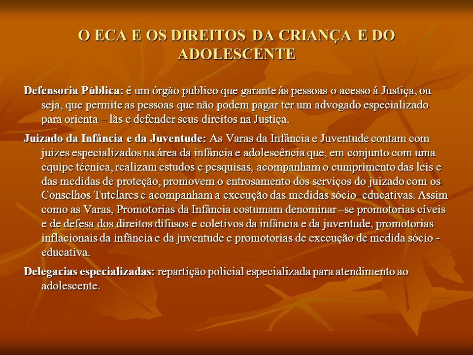O ECA E OS DIREITOS DA CRIANÇA E DO ADOLESCENTE MEDIDAS DE PROTEÇÃO MEDIDAS DE PROTEÇÃO Art.