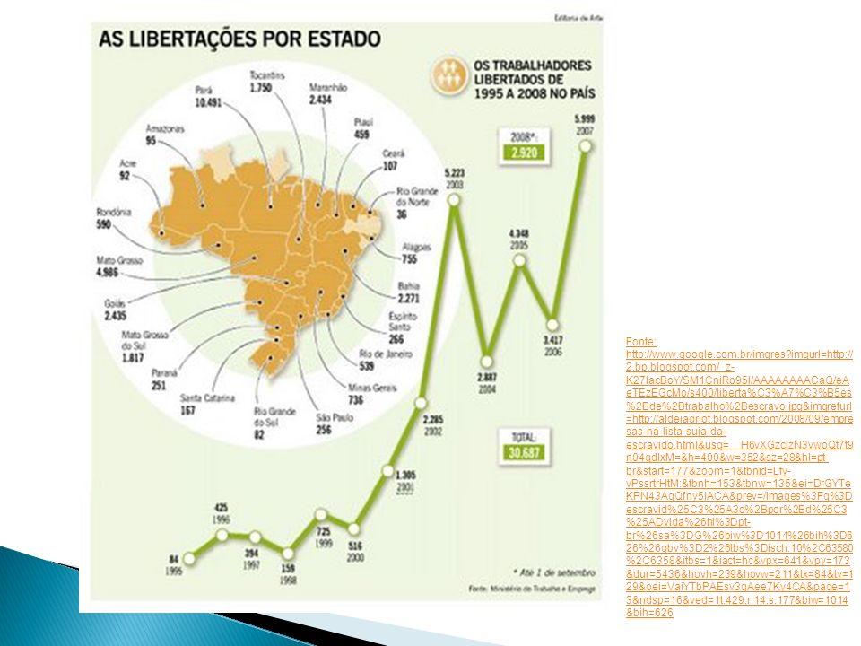 Fonte: http://www.google.com.br/imgres?imgurl=http:// 2.bp.blogspot.com/_z- K27IacBoY/SM1CniRo95I/AAAAAAAACaQ/eA eTEzEGcMo/s400/liberta%C3%A7%C3%B5es
